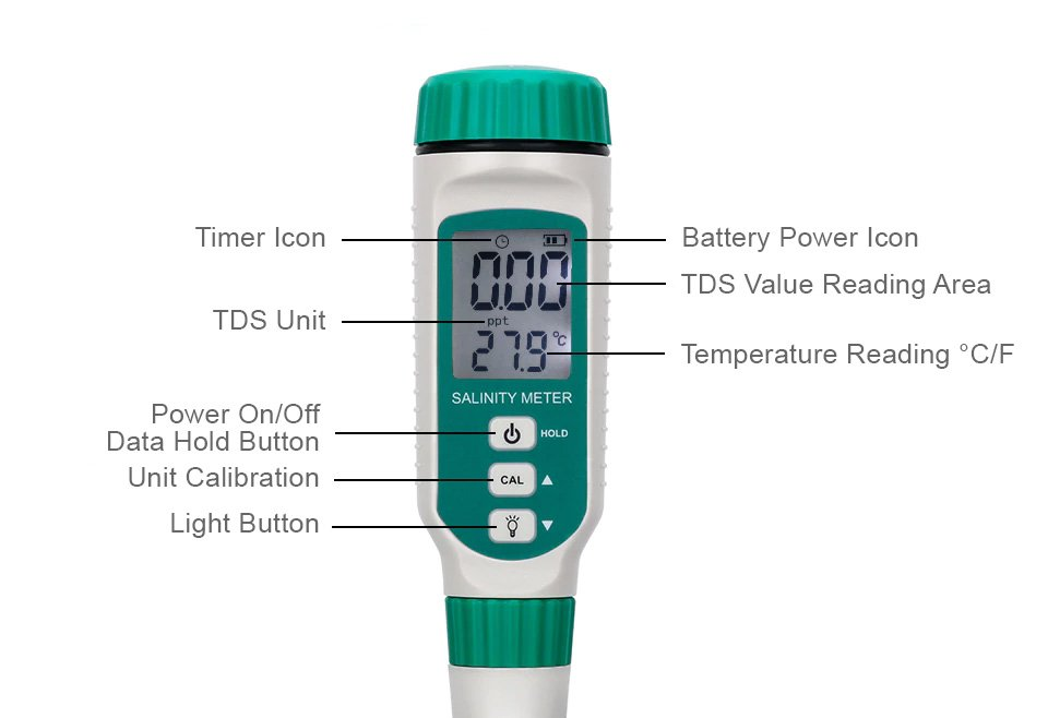 Smart Sensor AR-8012 TDS and Temperature Digital Meter